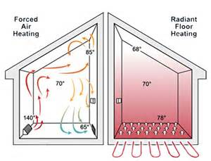 Radiant Floor Heating in Mountlake Terrace, Edmonds & Lynnwood, WA - Energy Works